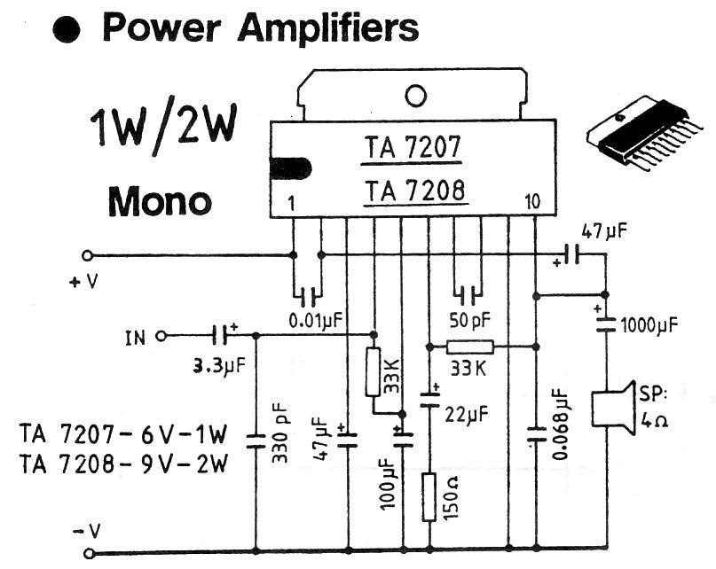 2W Power Amplifier
