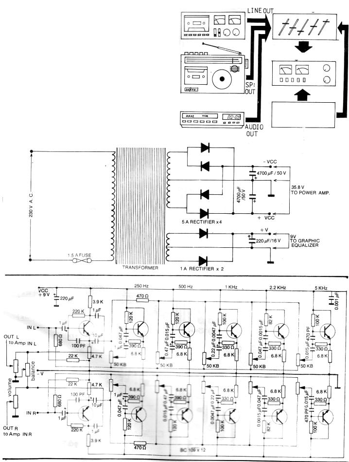 Amplifier System (Part 3)