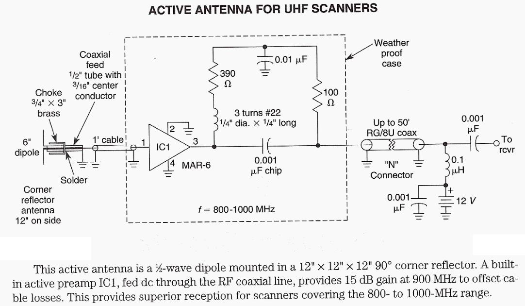 Active Antenna for UHF Scanners