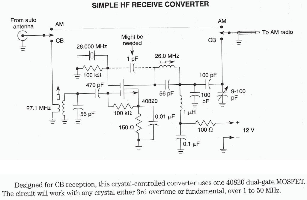 Simple HF Receive Converter
