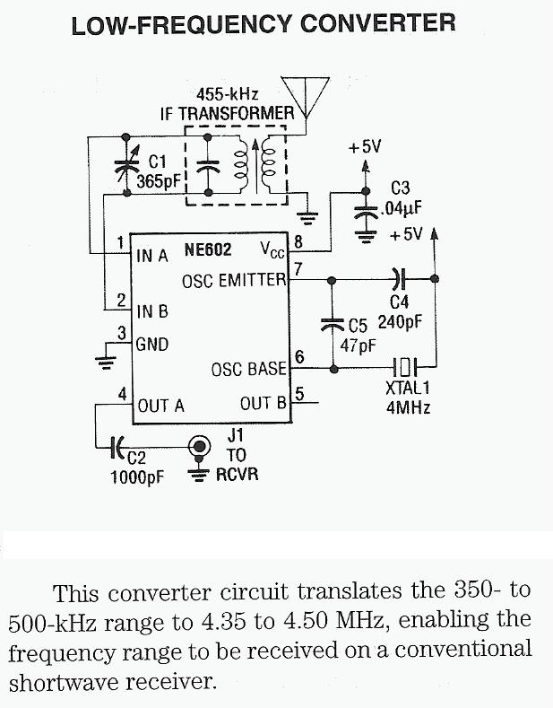 Low Frequency Converter