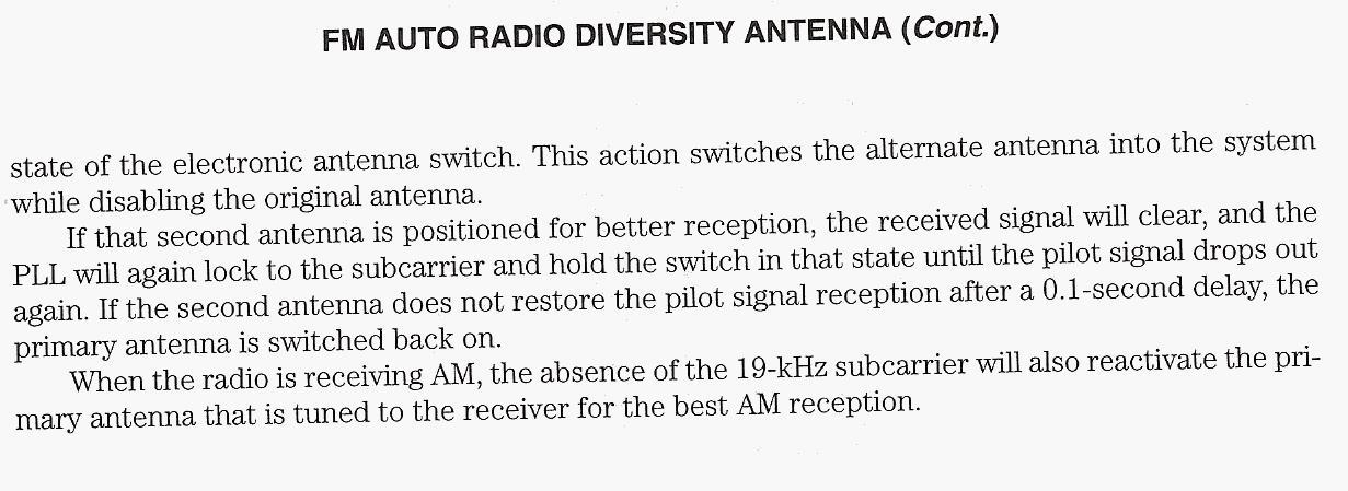 FM Auto Radio Diversity Antenna (Cont..)