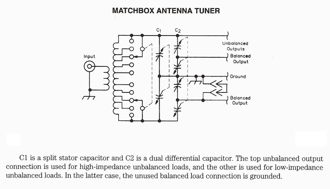 Matchbox Antenna Tuner