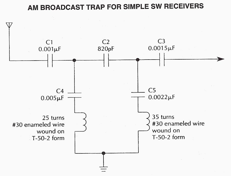AM Broadcast Trap for Simple SW Receiver