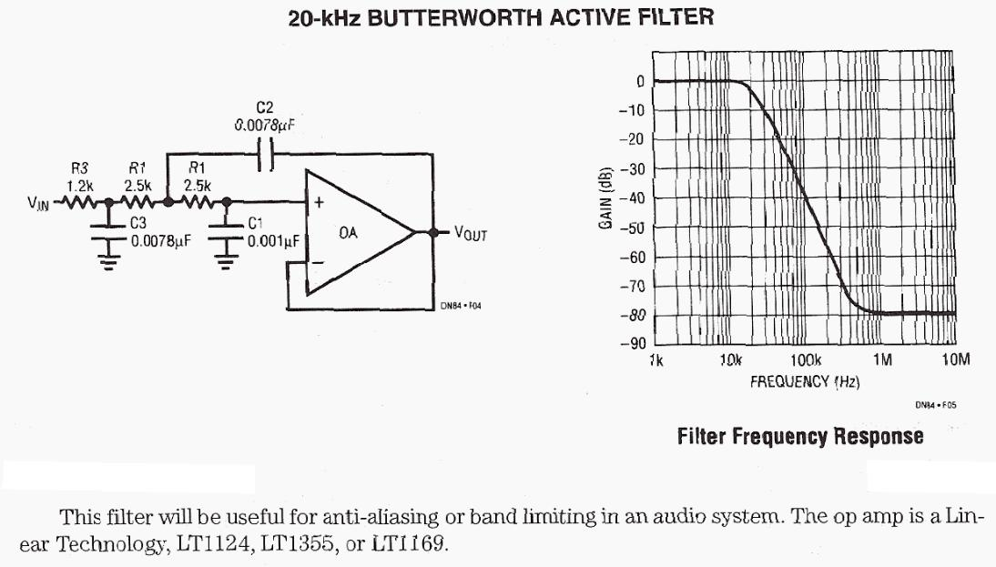20 kHz Butterworth Active Filter