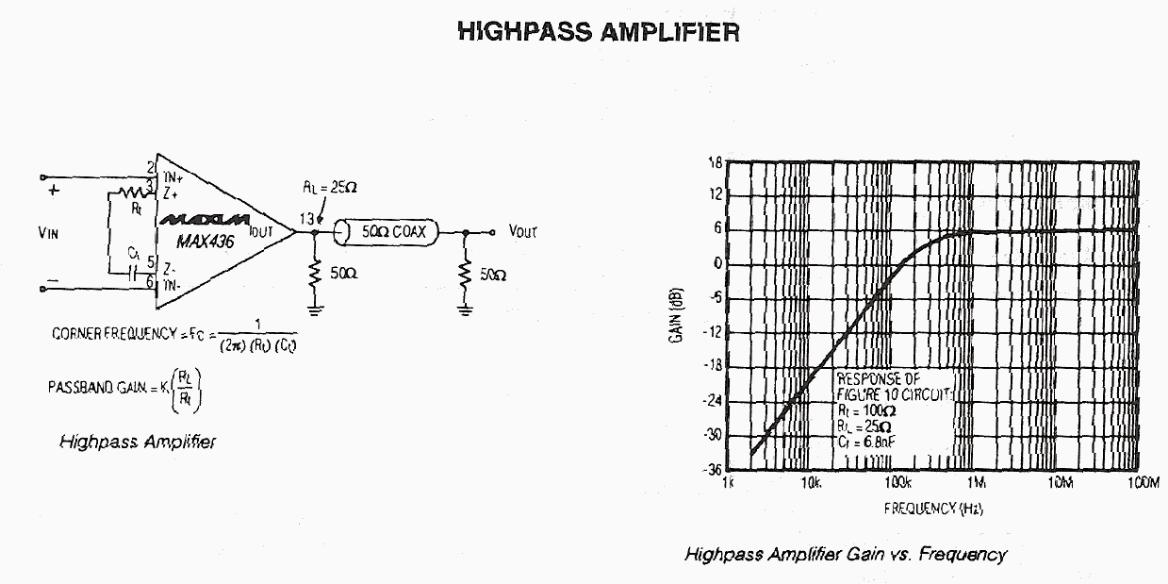 High-pass Amplifier