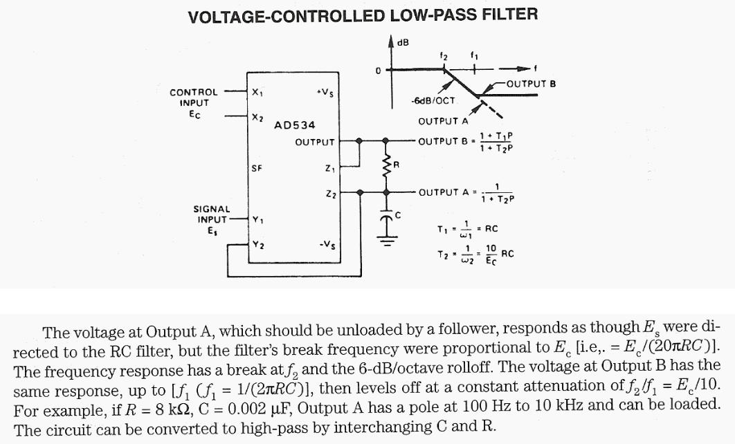 Voltage Coltrolled Low-pass Filter