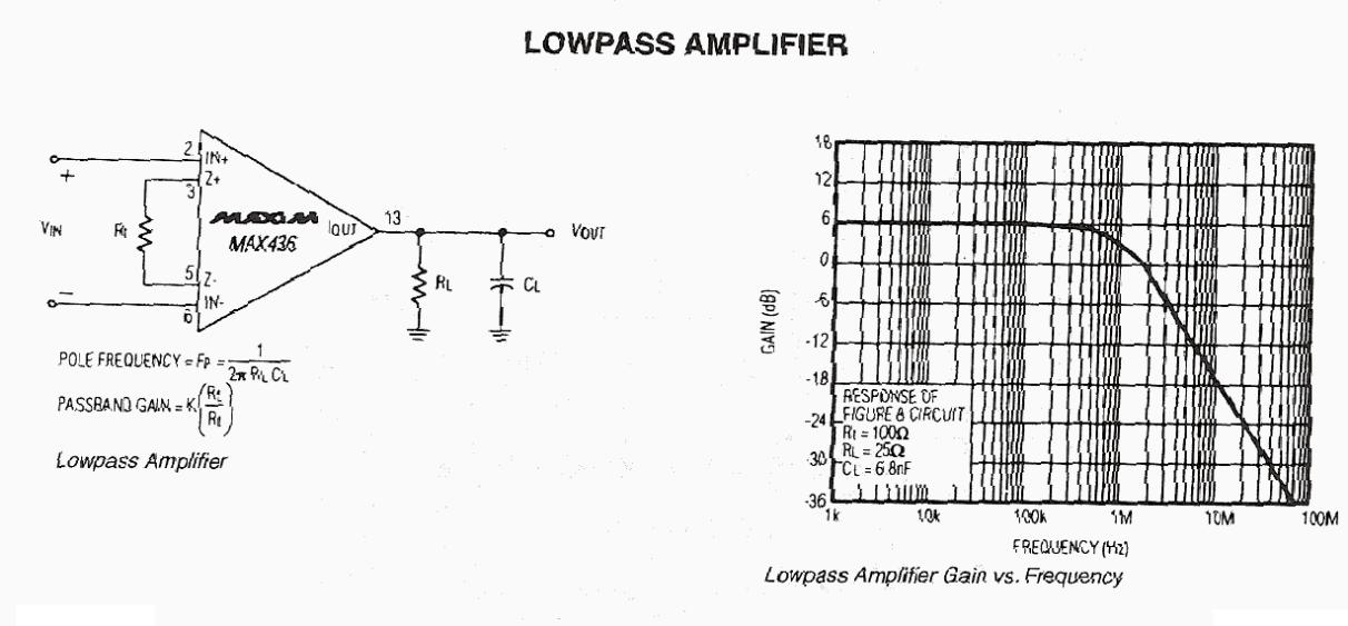 Low-pass Amplifier