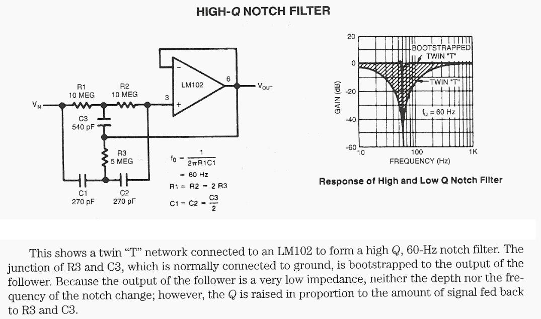 High Q Notch Filter