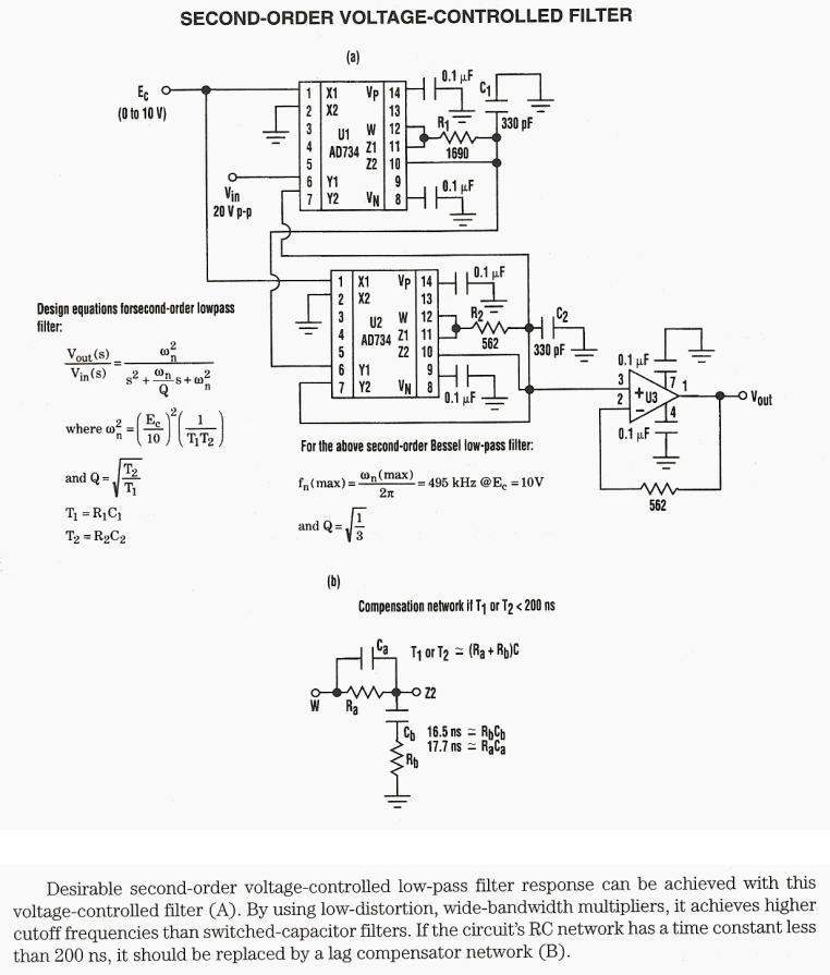 Second-Order Voltage-Controlled Filter