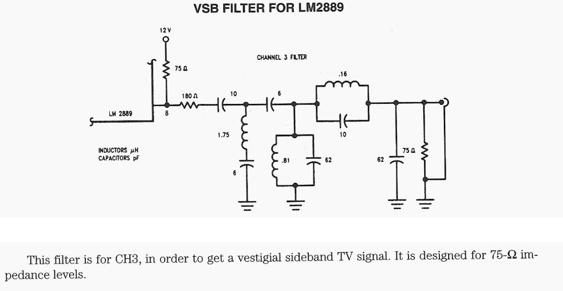 VSB Filter for LM2889