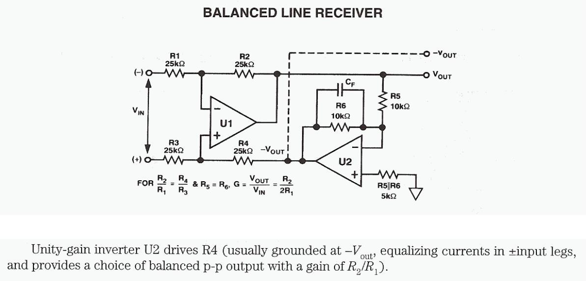 Balanced Line Receiver