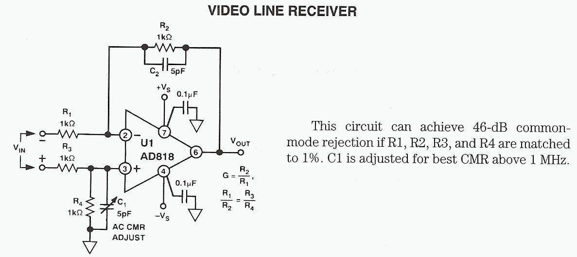 Video Line Receiver