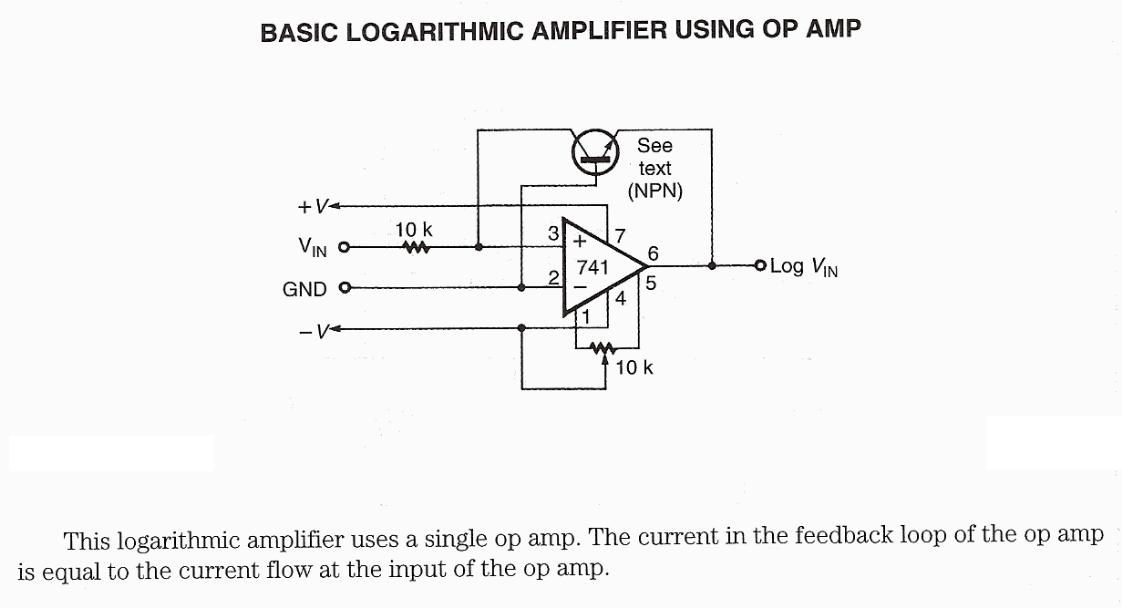 Basic Logarithmic Amplifier Using OP AMP