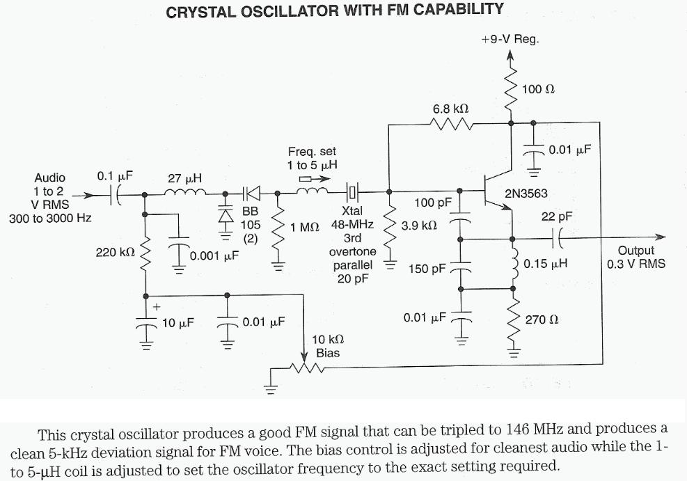 Crystal Oscillator With FM Capability