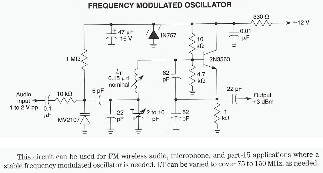 Freq Modulated Oscillator