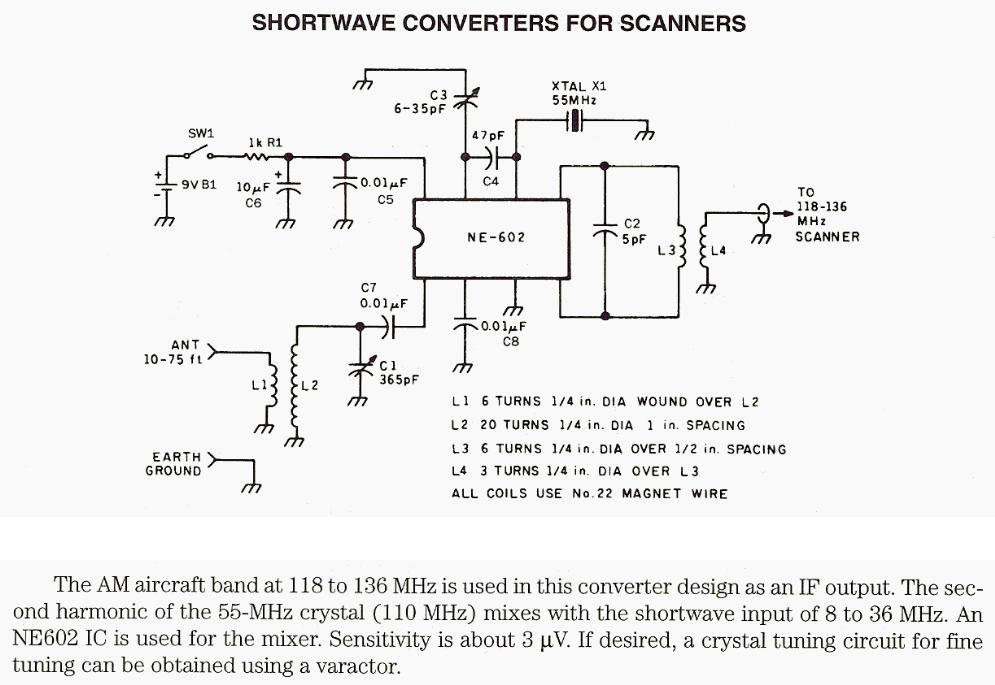 Shortwave Converters for Scanners