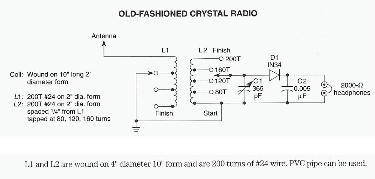 OLD Fashioned Crystal Radio
