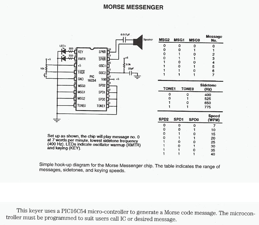 Morse Messenger