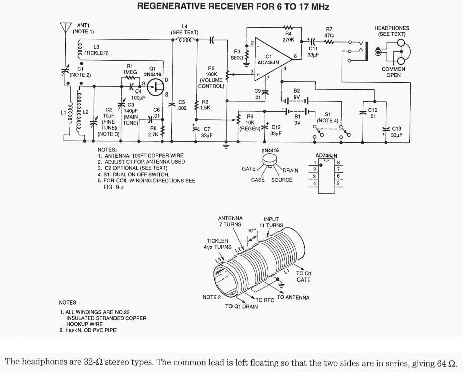 Regenerative Receiver for 6 to 17 MHz