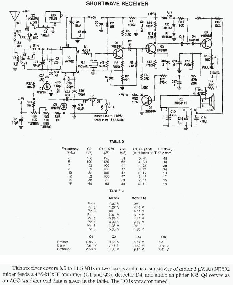 radiosparks - schematics  5  2019