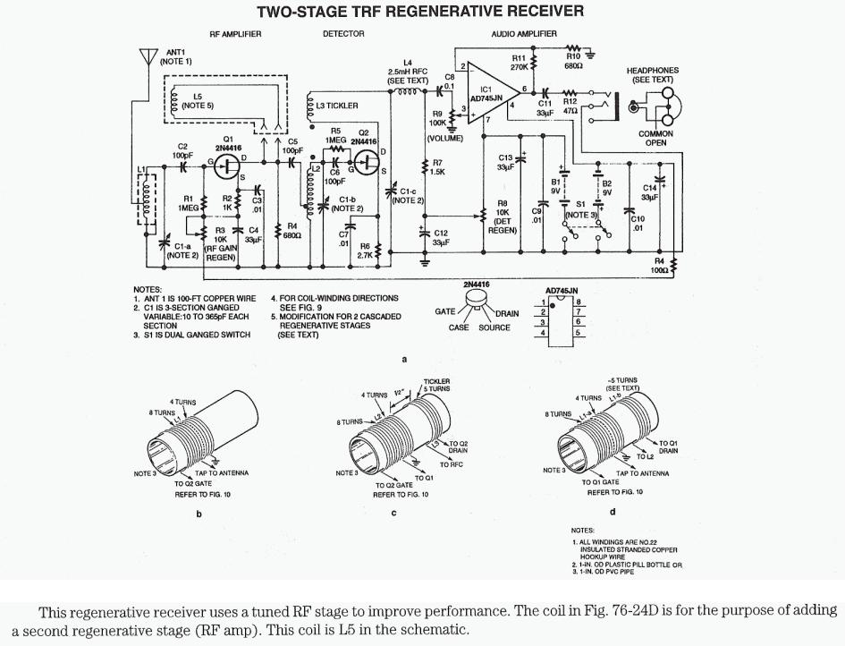 Two Stage TRF Regenerative Radio
