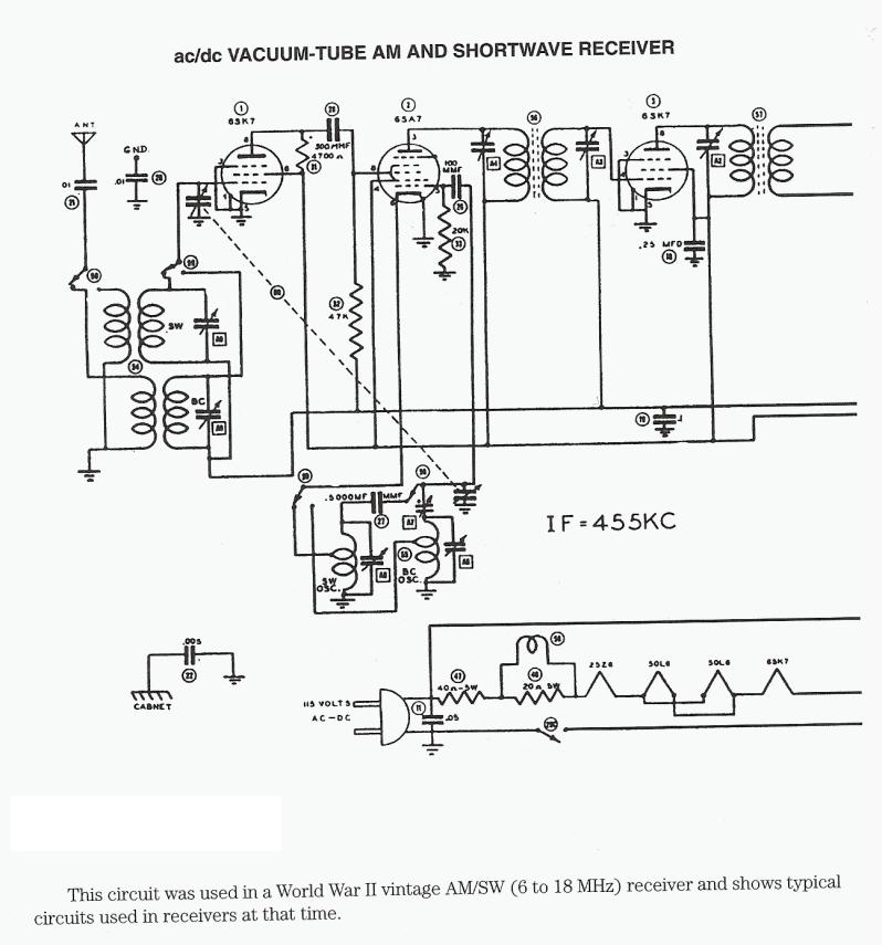 AC-DC Tube AM and Shortwave Receiver(Part 1)