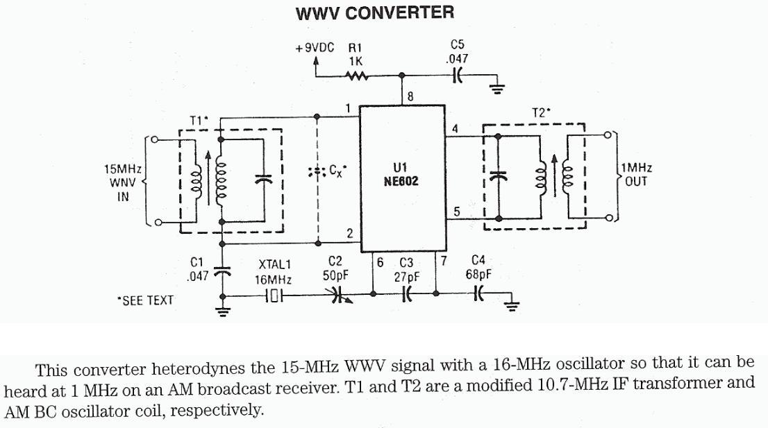 WWV Converter