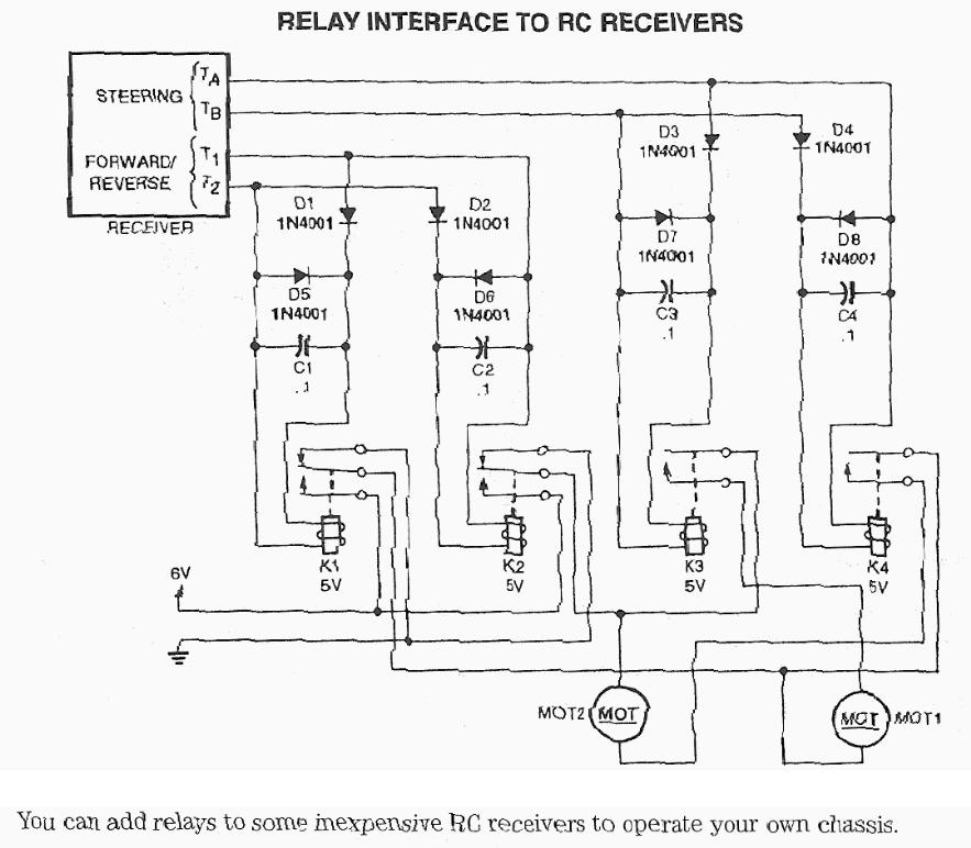 Relay Interface to RC Receivers