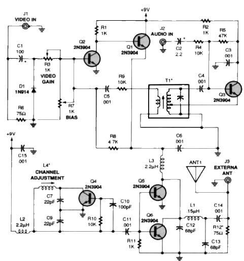 TV VHF Transmitter